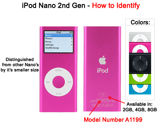 how is apples ipod global supply